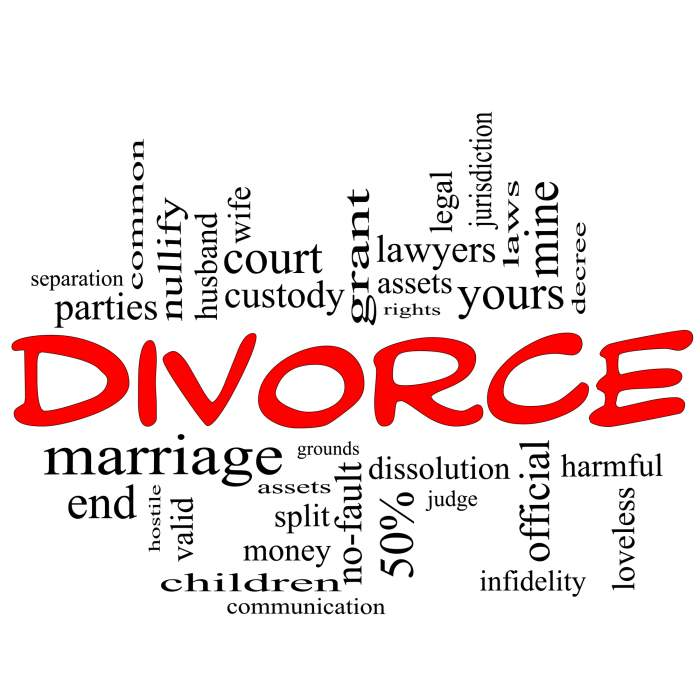 texas default divorce laws